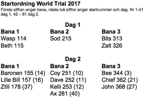 worldtrial2017startorning